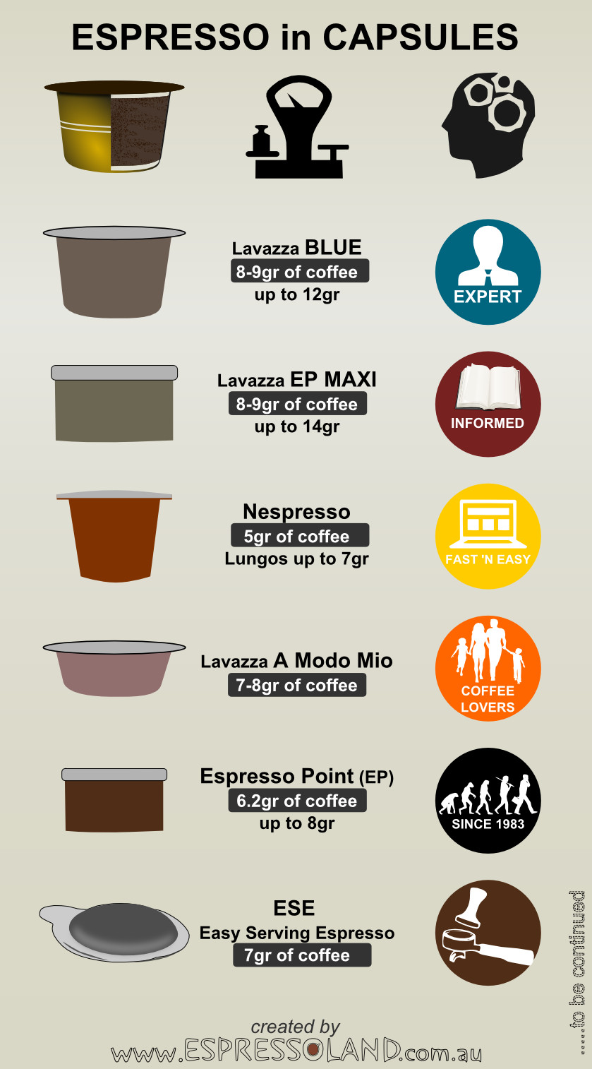 how to change temperature on nespresso machine