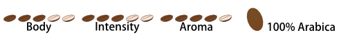 Top Arabica - 100% Arabica - Espresso point Capsules - espressoland